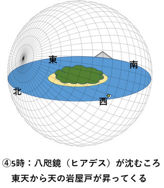 Kojiki29