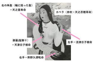 Kojiki33