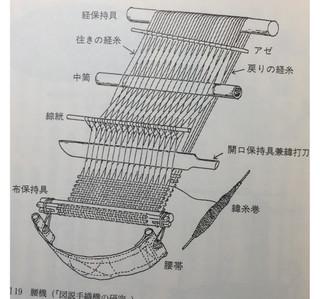 Kanji10