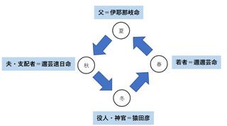 Kojiki57_3