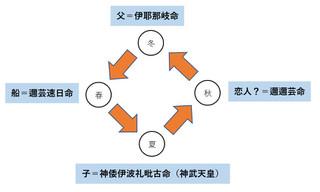 Kojiki60_2