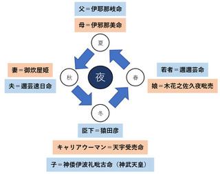 Kojiki61